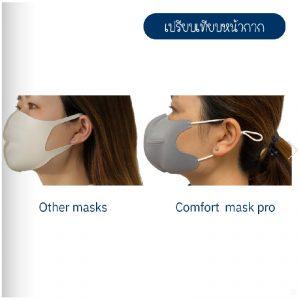 หน้ากากผ้า สะท้อนน้ำ Comfort Guard Mask พรีเมี่ยม สกรีนโลโก้ Logo